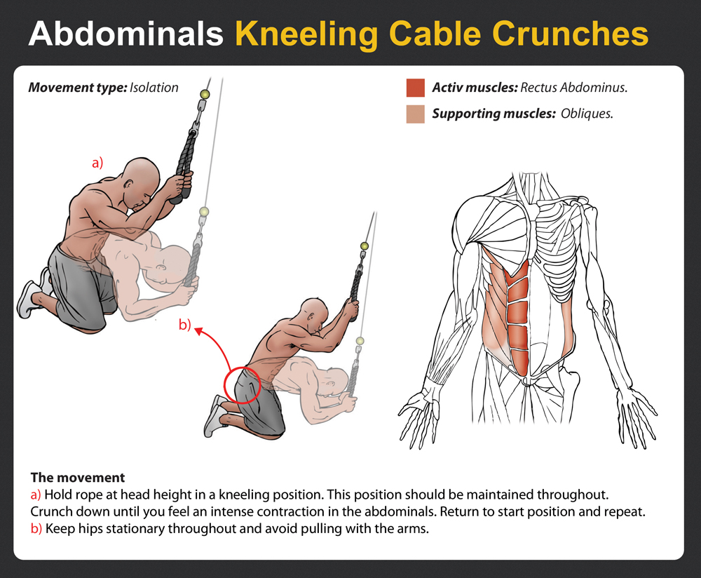 crunches with cable machine