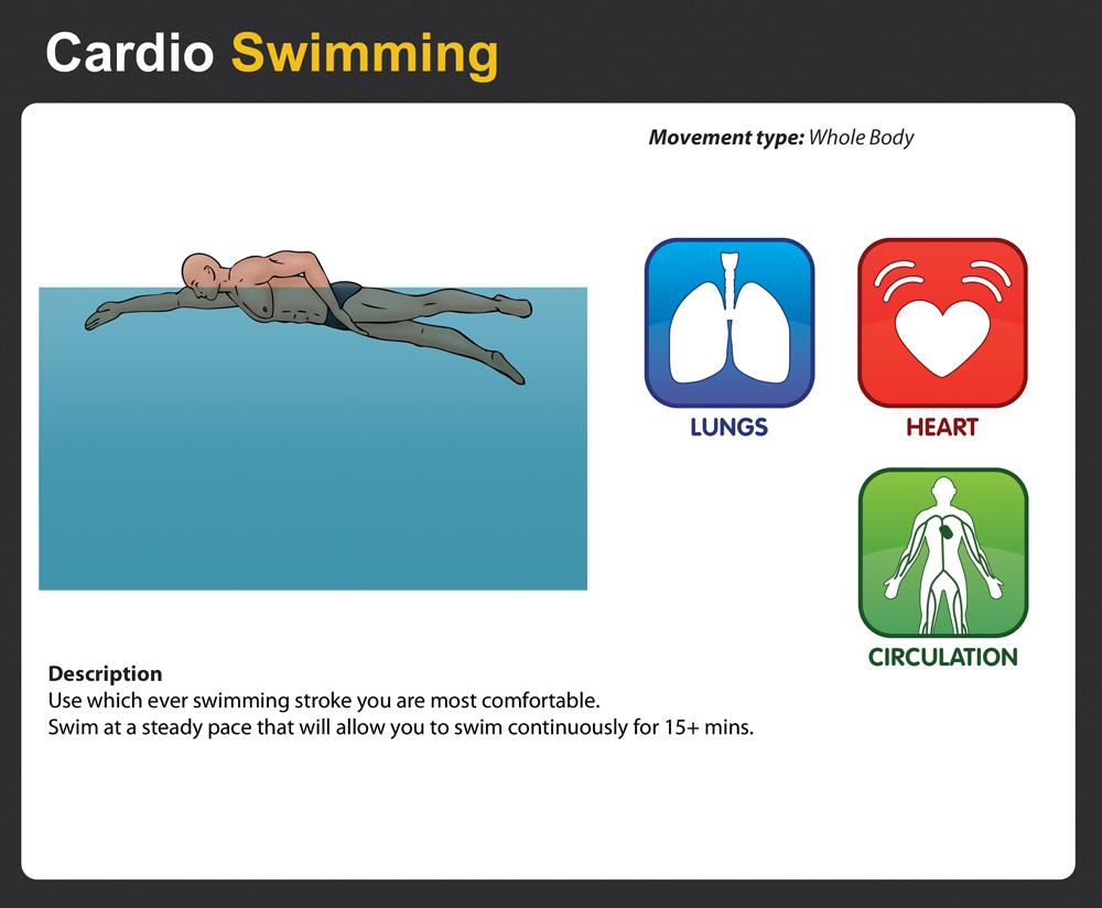 cardio_swimming